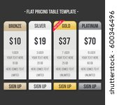 vector pricing table template... | Shutterstock .eps vector #600346496