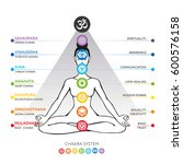 chakras system of human body  ... | Shutterstock .eps vector #600576158
