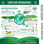 earth day global infographics... | Shutterstock .eps vector #600822026