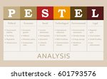 pestel analysis concept table... | Shutterstock .eps vector #601793576