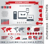 cyber security infographics... | Shutterstock .eps vector #602174456