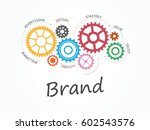 brand with gear concept.... | Shutterstock .eps vector #602543576
