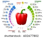 vitamins and minerals of red... | Shutterstock . vector #602677802