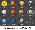 The Sun And Planets Of The...