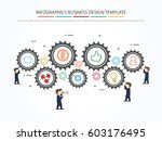 teamwork with gear concept.... | Shutterstock .eps vector #603176495