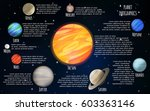 flat planets infographics on... | Shutterstock .eps vector #603363146