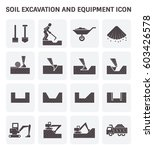 Soil Excavation And Equipment...