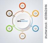 marketing. concept infographics ... | Shutterstock .eps vector #603862646