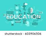 thin line flat design banner... | Shutterstock .eps vector #603906506