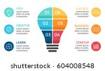 vector light bulb infographic.... | Shutterstock .eps vector #604008548