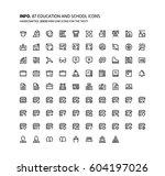 education mini line ... | Shutterstock .eps vector #604197026