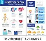 set of benefits of calcium.... | Shutterstock .eps vector #604582916