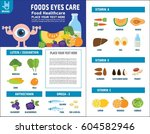 foods eyes care. source and...   Shutterstock .eps vector #604582946