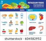 potassium. source and benefits. ... | Shutterstock .eps vector #604582952