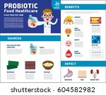probiotic . source and benefits.... | Shutterstock .eps vector #604582982