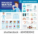drink healthy water. benefits... | Shutterstock .eps vector #604583042