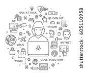 vector round line concept of... | Shutterstock .eps vector #605110958