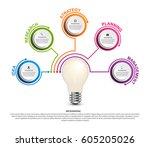 infographic design organization ... | Shutterstock .eps vector #605205026