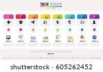 timeline infographics design...   Shutterstock .eps vector #605262452