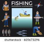 fishing infographic set. vector ... | Shutterstock .eps vector #605673296