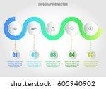 5 steps infographics. modern...   Shutterstock .eps vector #605940902