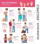 volunteering infographic.... | Shutterstock . vector #606129812