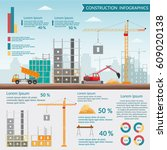 concept of process construction ... | Shutterstock .eps vector #609020138