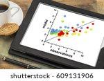 correlation scatter graph of... | Shutterstock . vector #609131906