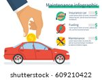 maintenance infographic. man... | Shutterstock .eps vector #609210422