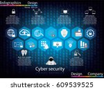 infographics  concept cyber... | Shutterstock .eps vector #609539525