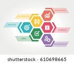 action plan concept | Shutterstock .eps vector #610698665