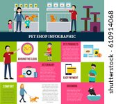 Stock vector colorful pet shop infographic concept with people animals food products and medicaments in flat 610914068