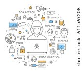 round line concept of hacking.... | Shutterstock . vector #611569208