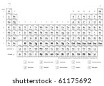 periodic table of the chemical... | Shutterstock .eps vector #61175692