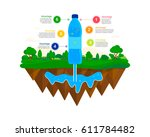 natural water sourcewater