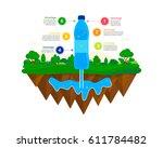 Natural Water Source.water...