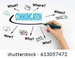 Communication Concept. Hand...