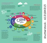 crm  the perfect customer...   Shutterstock .eps vector #613184315