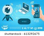 360 camera vr flat electronic...   Shutterstock .eps vector #613292675