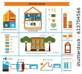 infographics passive house.... | Shutterstock .eps vector #613704566