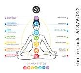 chakras system of human body  ... | Shutterstock .eps vector #613795052