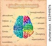 cartoon human brain concept... | Shutterstock .eps vector #613949876