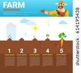 farming infographics eco... | Shutterstock .eps vector #614195438