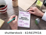 brand strategy concept drawn on ... | Shutterstock . vector #614619416