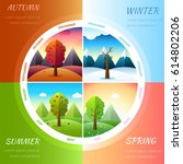 12 months of the year. weather... | Shutterstock .eps vector #614802206
