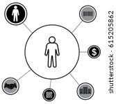man   vector line icon | Shutterstock .eps vector #615205862