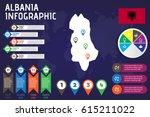 albania infographics  graphic... | Shutterstock .eps vector #615211022