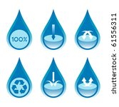 water conservation and...
