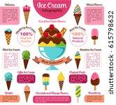 ice cream infographic. chart of ... | Shutterstock .eps vector #615798632