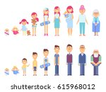 set of characters in a flat... | Shutterstock .eps vector #615968012